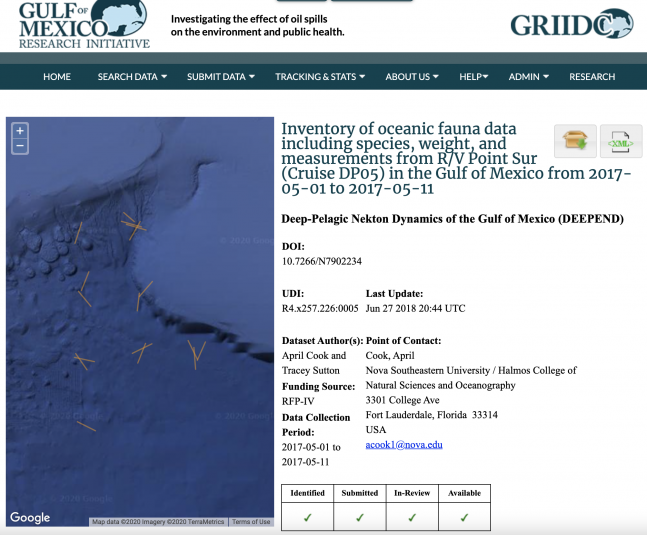 Example of a dataset landing page on the GRIIDC website
